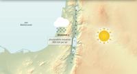 The site of Jerusalem