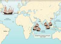 The Portuguese Empire (16th – 17th centuries)